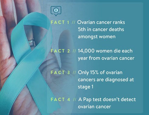 facts-about-ovarian-cancer